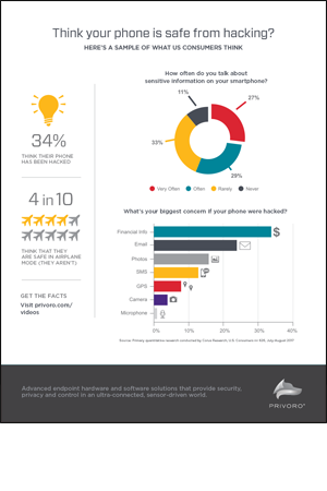 Privoro_Survey_On_Smartphone_Security_Infographic.png